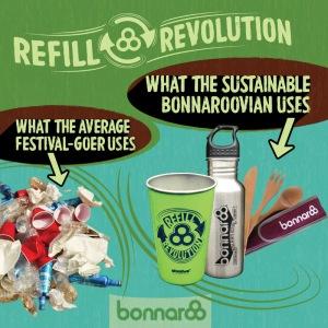 Bonnaroo Refill Revolution
